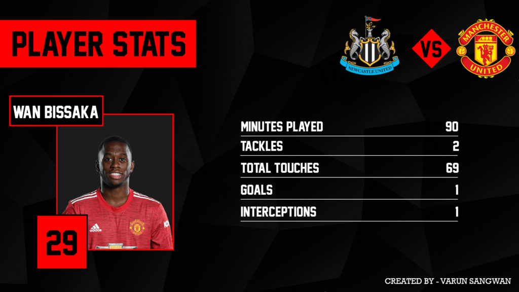 Man United Bissaka