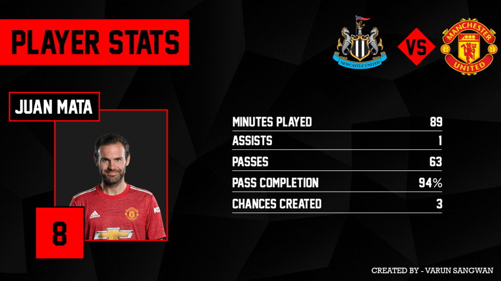 Man United Mata